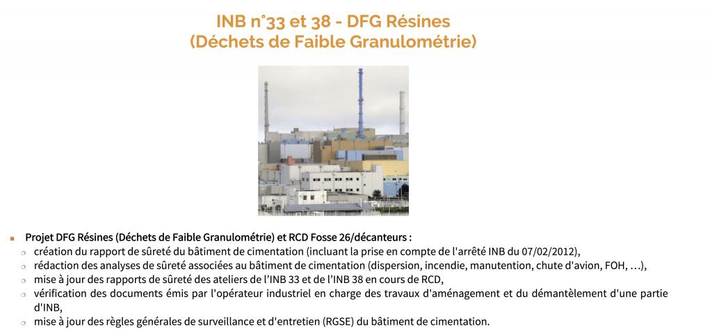 dfg-resines