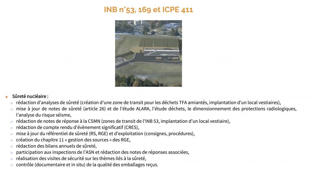 inb-53-169-icpe-411